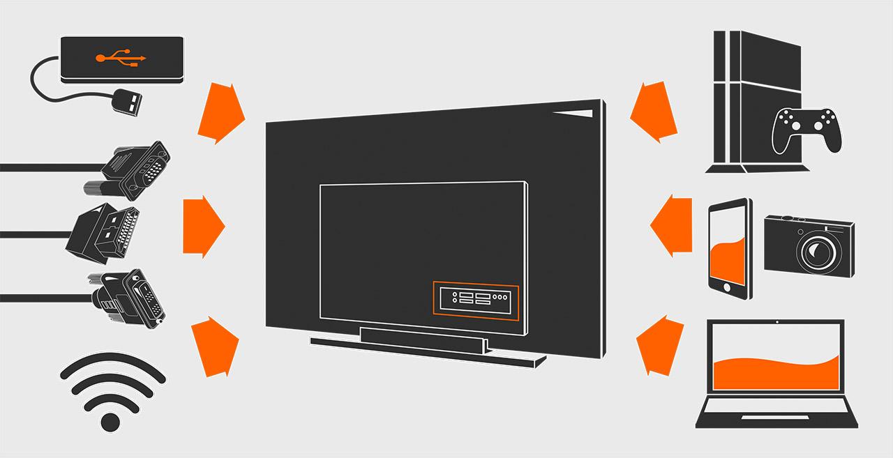tv ratgeber tipps f r den fernseher kauf. Black Bedroom Furniture Sets. Home Design Ideas